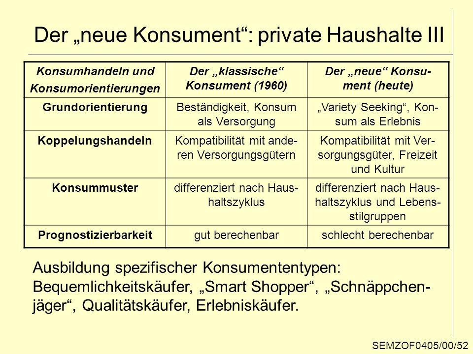 Der neue Konsument: private Haushalte III Konsumhandeln und Konsumorientierungen Der klassische Konsument (1960) Der neue Konsu- ment (heute) Grundori