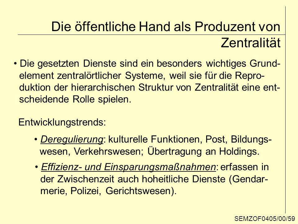 Die öffentliche Hand als Produzent von Zentralität Entwicklungstrends: Deregulierung: kulturelle Funktionen, Post, Bildungs- wesen, Verkehrswesen; Übe