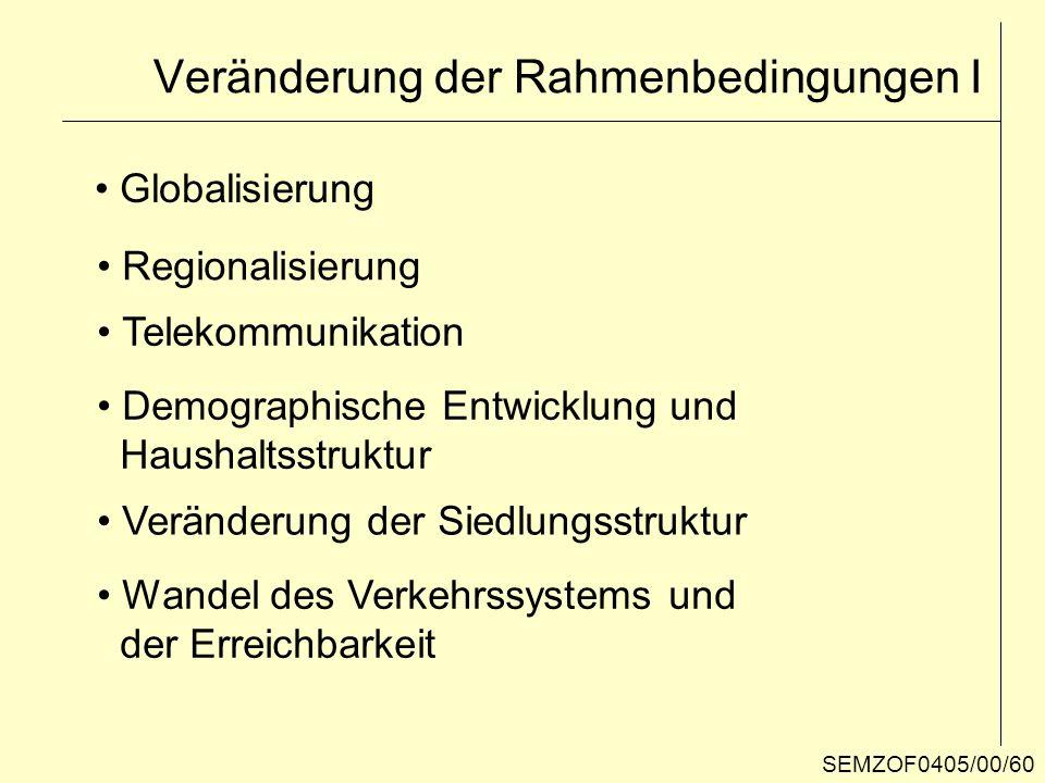 Veränderung der Rahmenbedingungen I Globalisierung Regionalisierung Telekommunikation Demographische Entwicklung und Haushaltsstruktur Veränderung der