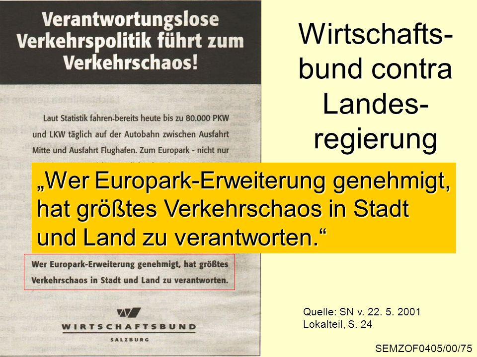 Wirtschafts- bund contra Landes- regierung Quelle: SN v. 22. 5. 2001 Lokalteil, S. 24 Wer Europark-Erweiterung genehmigt, hat größtes Verkehrschaos in
