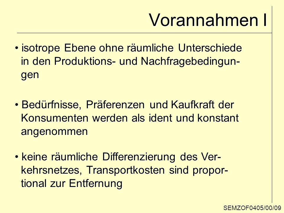 SEMZOF0405/00/09 Vorannahmen I isotrope Ebene ohne räumliche Unterschiede isotrope Ebene ohne räumliche Unterschiede in den Produktions- und Nachfrage