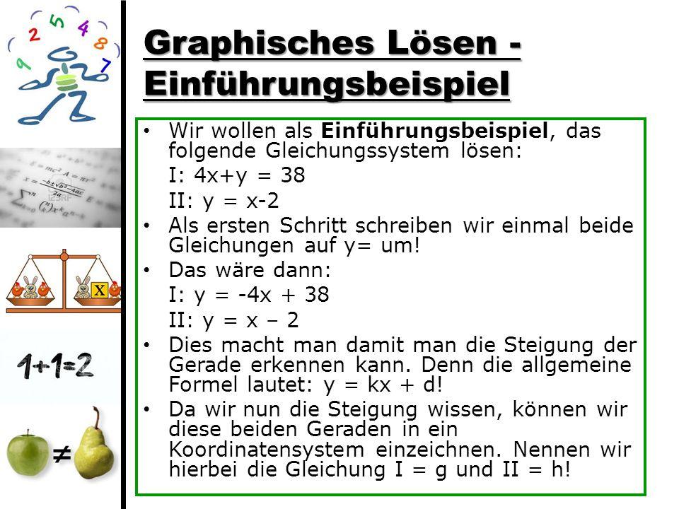 Graphisches Lösen - Einführungsbeispiel Wir wollen als Einführungsbeispiel, das folgende Gleichungssystem lösen: I: 4x+y = 38 II: y = x-2 Als ersten S