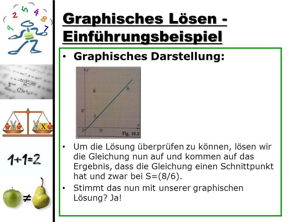 Graphisches Lösen - Einführungsbeispiel Graphisches Darstellung: Um die Lösung überprüfen zu können, lösen wir die Gleichung nun auf und kommen auf da
