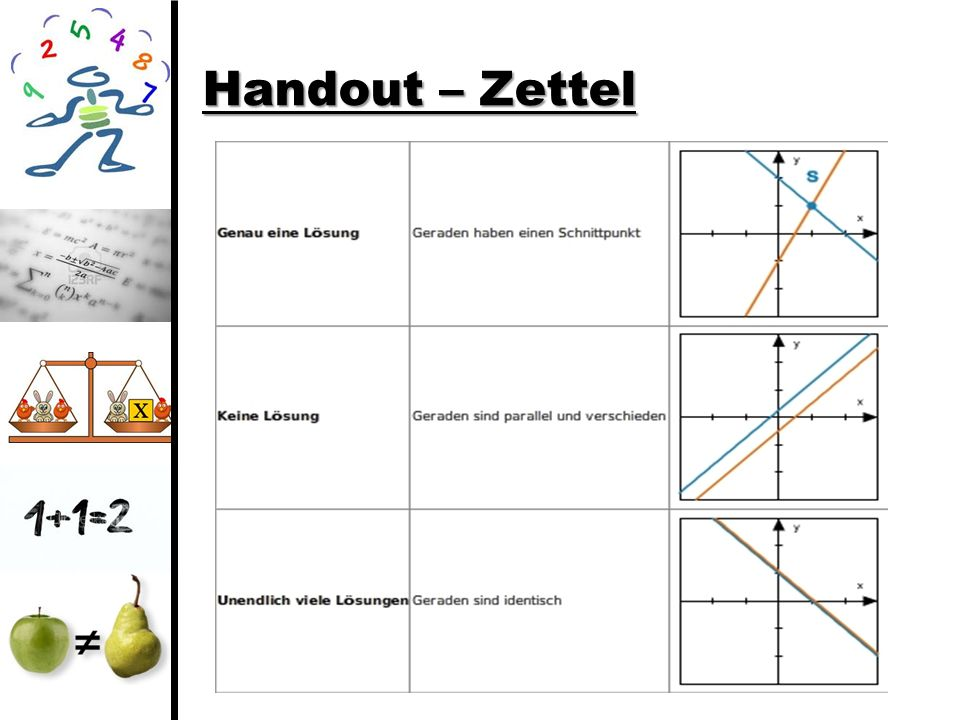Handout – Zettel