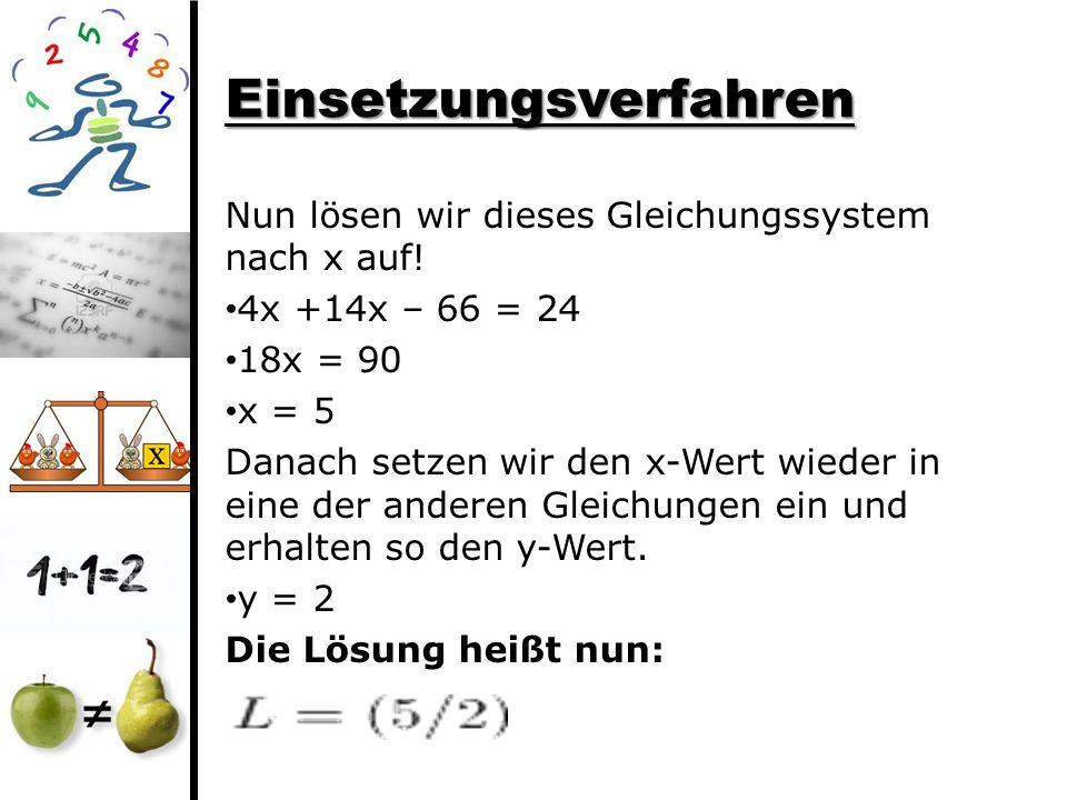 Einsetzungsverfahren Nun lösen wir dieses Gleichungssystem nach x auf! 4x +14x – 66 = 24 18x = 90 x = 5 Danach setzen wir den x-Wert wieder in eine de