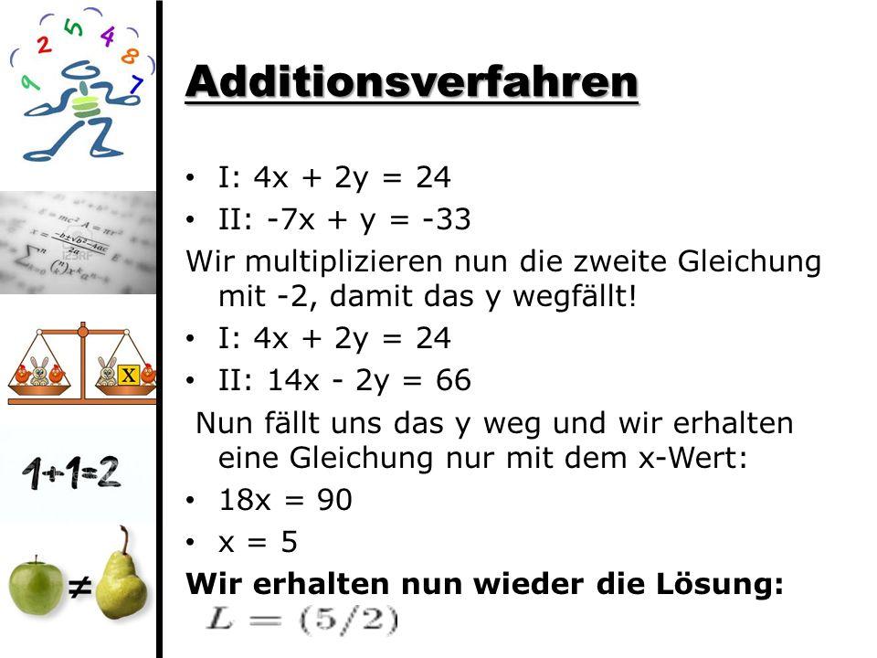 Additionsverfahren I: 4x + 2y = 24 II: -7x + y = -33 Wir multiplizieren nun die zweite Gleichung mit -2, damit das y wegfällt! I: 4x + 2y = 24 II: 14x