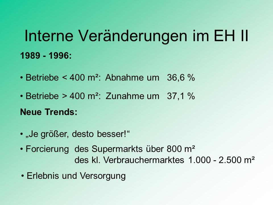 Interne Veränderungen im EH II 1989 - 1996: Betriebe < 400 m²: Abnahme um 36,6 % Betriebe > 400 m²: Zunahme um 37,1 % Neue Trends: Je größer, desto be