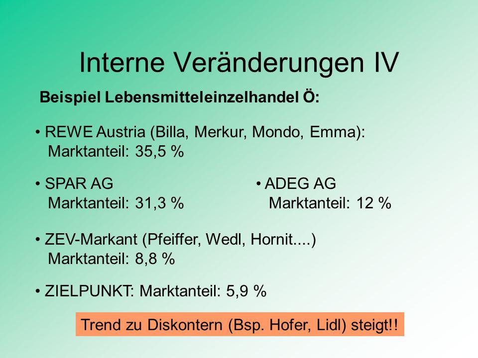 Interne Veränderungen IV Beispiel Lebensmitteleinzelhandel Ö: REWE Austria (Billa, Merkur, Mondo, Emma): Marktanteil: 35,5 % SPAR AG Marktanteil: 31,3