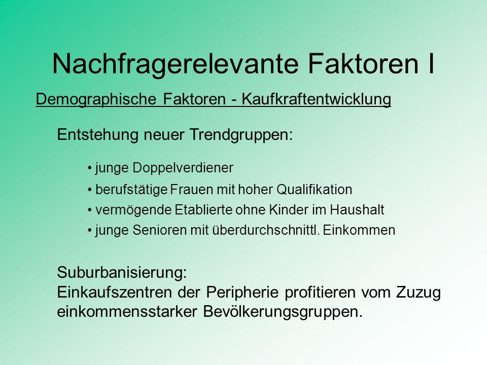 Nachfragerelevante Faktoren I Demographische Faktoren - Kaufkraftentwicklung Entstehung neuer Trendgruppen: junge Doppelverdiener berufstätige Frauen