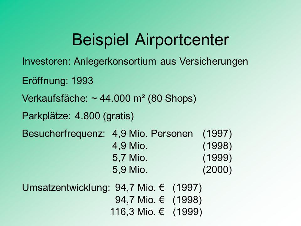 Beispiel Airportcenter Investoren: Anlegerkonsortium aus Versicherungen Eröffnung: 1993 Verkaufsfäche: ~ 44.000 m² (80 Shops) Parkplätze: 4.800 (grati