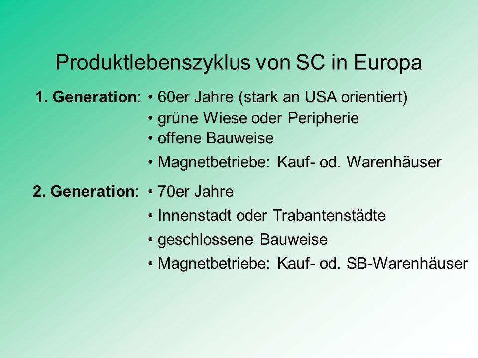 Produktlebenszyklus von SC in Europa 1. Generation: 60er Jahre (stark an USA orientiert) grüne Wiese oder Peripherie offene Bauweise Magnetbetriebe: K
