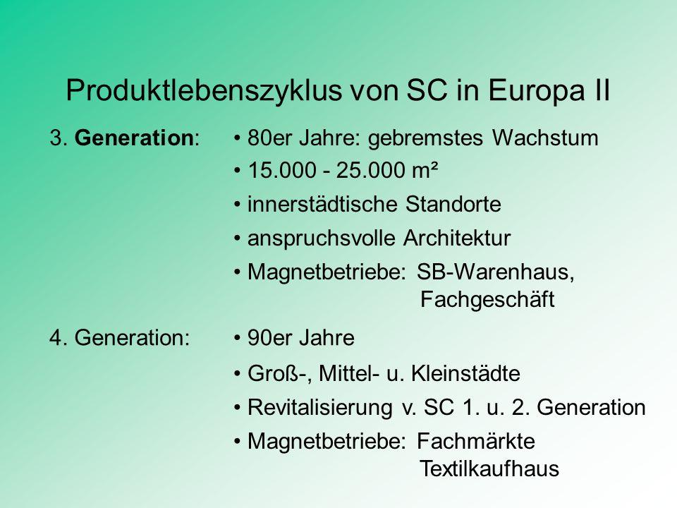 Produktlebenszyklus von SC in Europa II 3. Generation: 80er Jahre: gebremstes Wachstum 15.000 - 25.000 m² anspruchsvolle Architektur innerstädtische S