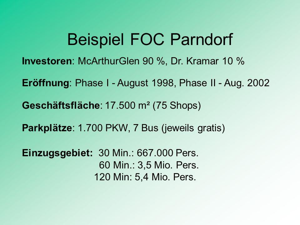 Beispiel FOC Parndorf Investoren: McArthurGlen 90 %, Dr. Kramar 10 % Eröffnung: Phase I - August 1998, Phase II - Aug. 2002 Geschäftsfläche: 17.500 m²