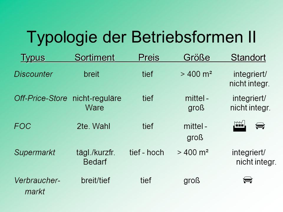 Typologie der Betriebsformen II Discounter breit tief > 400 m² integriert/ nicht integr. Off-Price-Store nicht-reguläre tief mittel - integriert/ Ware