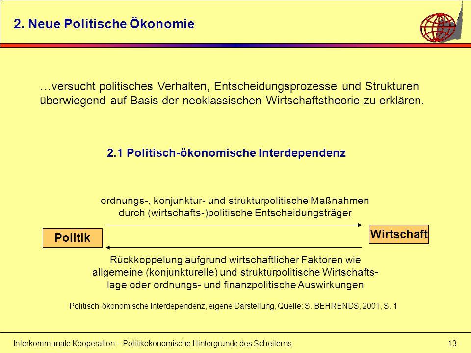 Interkommunale Kooperation – Politikökonomische Hintergründe des Scheiterns 13 2. Neue Politische Ökonomie 2.1 Politisch-ökonomische Interdependenz …v