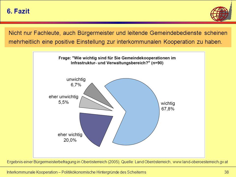 Interkommunale Kooperation – Politikökonomische Hintergründe des Scheiterns 38 6. Fazit Nicht nur Fachleute, auch Bürgermeister und leitende Gemeindeb