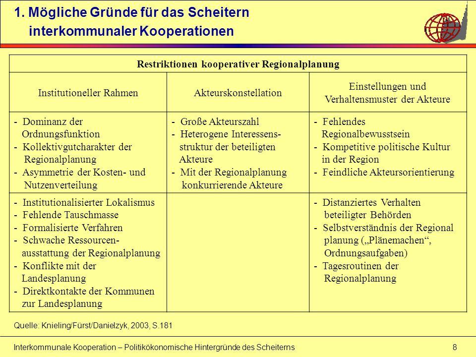 Interkommunale Kooperation – Politikökonomische Hintergründe des Scheiterns 9 1.