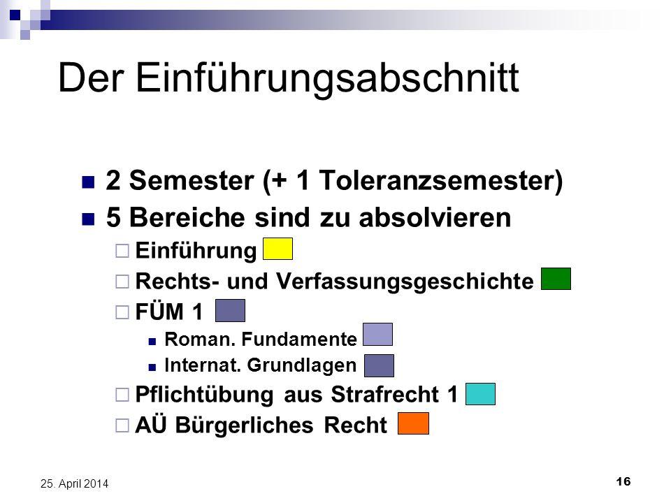16 25. April 2014 Der Einführungsabschnitt 2 Semester (+ 1 Toleranzsemester) 5 Bereiche sind zu absolvieren Einführung Rechts- und Verfassungsgeschich