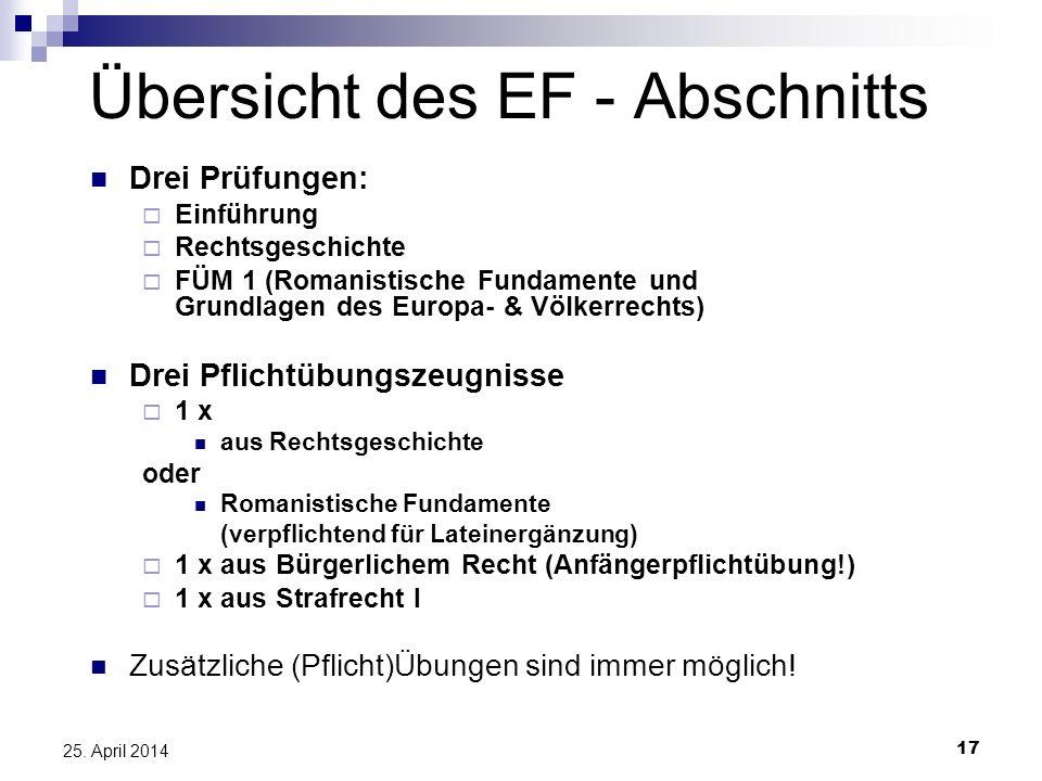 17 25. April 2014 Übersicht des EF - Abschnitts Drei Prüfungen: Einführung Rechtsgeschichte FÜM 1 (Romanistische Fundamente und Grundlagen des Europa-
