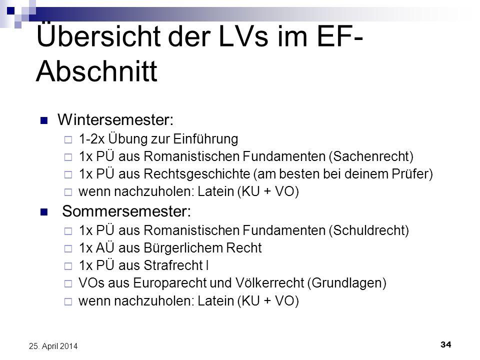 34 25. April 2014 Übersicht der LVs im EF- Abschnitt Wintersemester: 1-2x Übung zur Einführung 1x PÜ aus Romanistischen Fundamenten (Sachenrecht) 1x P