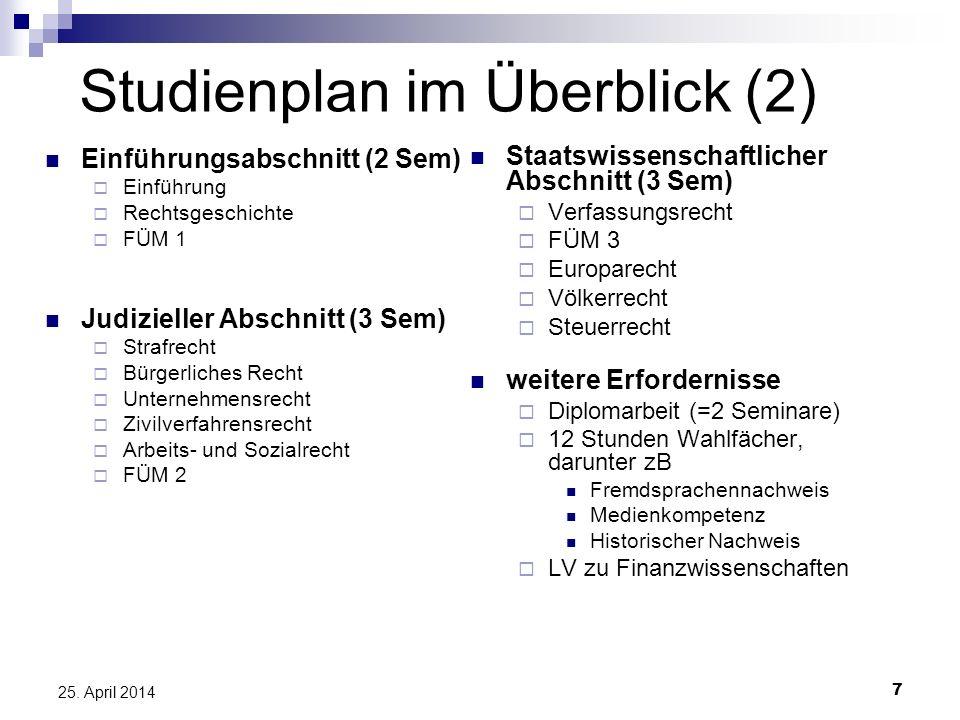 7 25. April 2014 Studienplan im Überblick (2) Einführungsabschnitt (2 Sem) Einführung Rechtsgeschichte FÜM 1 Judizieller Abschnitt (3 Sem) Strafrecht