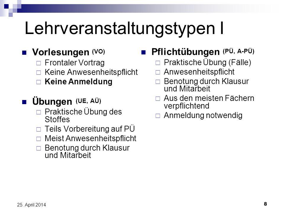 19 25.April 2014 Einführung (1) Inhalt des Faches: Drei Teile Öffentliches Recht(Prof.