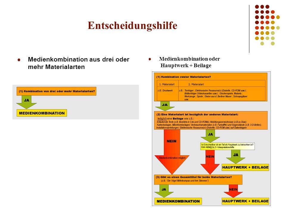 Entscheidungshilfe Medienkombination aus drei oder mehr Materialarten Medienkombination oder Hauptwerk + Beilage
