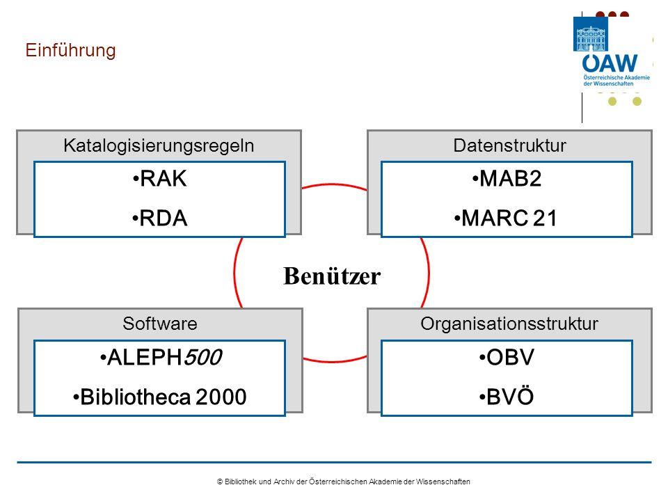 © Bibliothek und Archiv der Österreichischen Akademie der Wissenschaften Einführung Katalogisierungsregeln RAK RDA Datenstruktur MAB2 MARC 21 Software