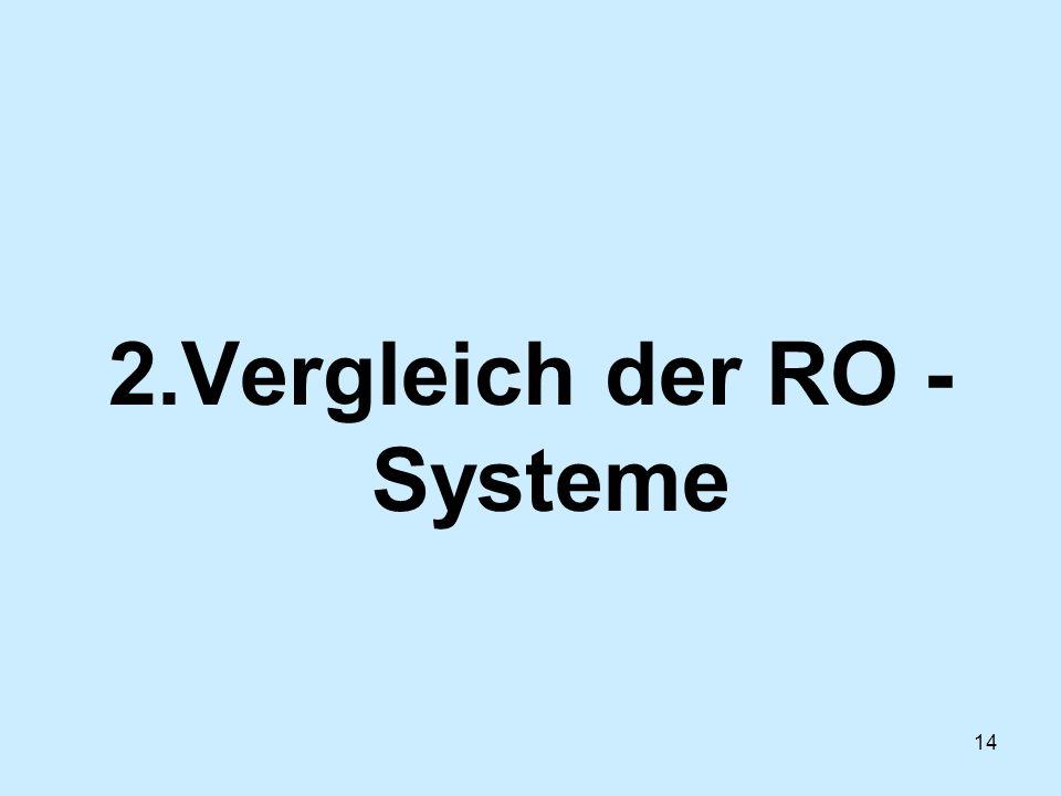 14 2.Vergleich der RO - Systeme