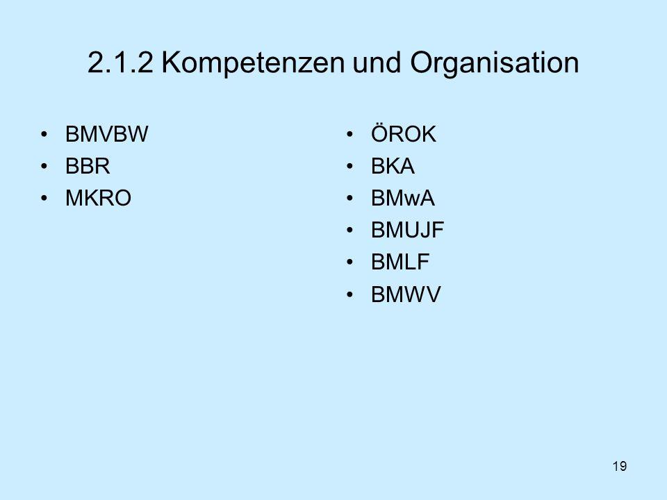 19 2.1.2 Kompetenzen und Organisation BMVBW BBR MKRO ÖROK BKA BMwA BMUJF BMLF BMWV