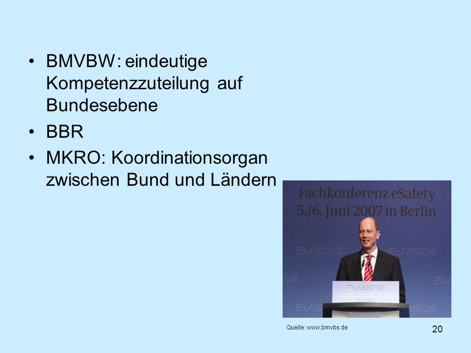 20 BMVBW: eindeutige Kompetenzzuteilung auf Bundesebene BBR MKRO: Koordinationsorgan zwischen Bund und Ländern Quelle: www.bmvbs.de