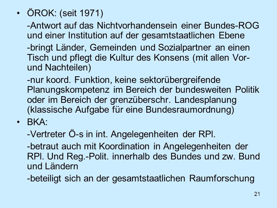 21 ÖROK: (seit 1971) -Antwort auf das Nichtvorhandensein einer Bundes-ROG und einer Institution auf der gesamtstaatlichen Ebene -bringt Länder, Gemein