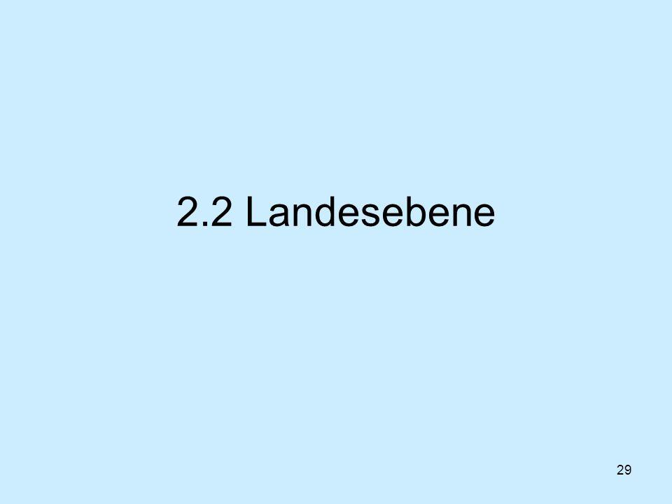 29 2.2 Landesebene