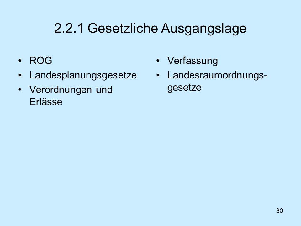 30 2.2.1 Gesetzliche Ausgangslage ROG Landesplanungsgesetze Verordnungen und Erlässe Verfassung Landesraumordnungs- gesetze