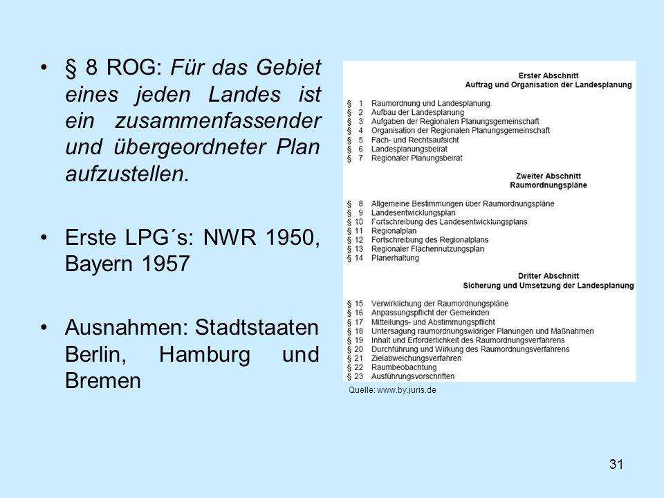 31 § 8 ROG: Für das Gebiet eines jeden Landes ist ein zusammenfassender und übergeordneter Plan aufzustellen. Erste LPG´s: NWR 1950, Bayern 1957 Ausna