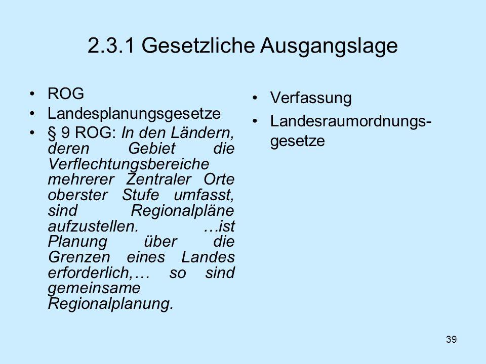 39 2.3.1 Gesetzliche Ausgangslage ROG Landesplanungsgesetze § 9 ROG: In den Ländern, deren Gebiet die Verflechtungsbereiche mehrerer Zentraler Orte ob