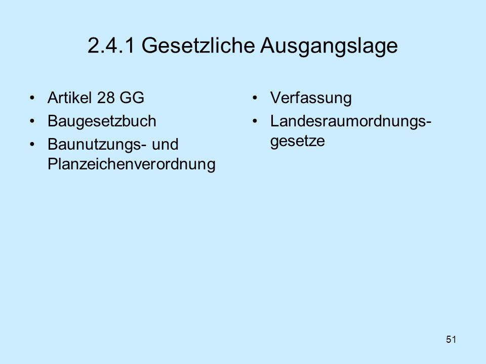 51 2.4.1 Gesetzliche Ausgangslage Artikel 28 GG Baugesetzbuch Baunutzungs- und Planzeichenverordnung Verfassung Landesraumordnungs- gesetze