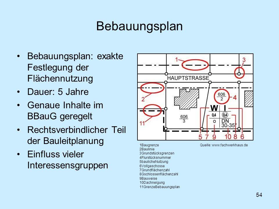 54 Bebauungsplan Bebauungsplan: exakte Festlegung der Flächennutzung Dauer: 5 Jahre Genaue Inhalte im BBauG geregelt Rechtsverbindlicher Teil der Baul