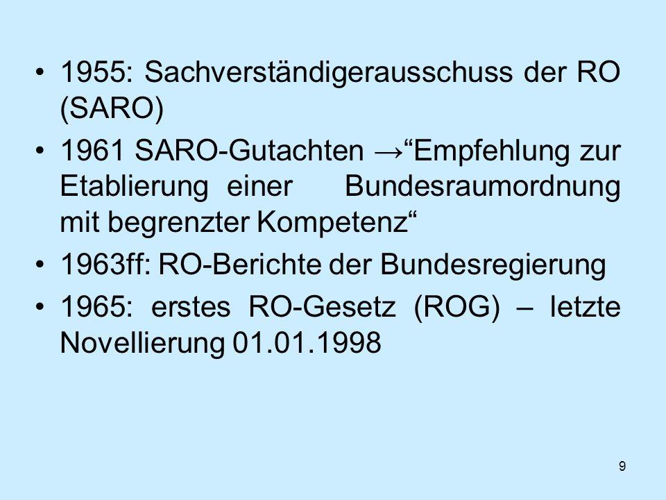 9 1955: Sachverständigerausschuss der RO (SARO) 1961 SARO-Gutachten Empfehlung zur Etablierung einer Bundesraumordnung mit begrenzter Kompetenz 1963ff