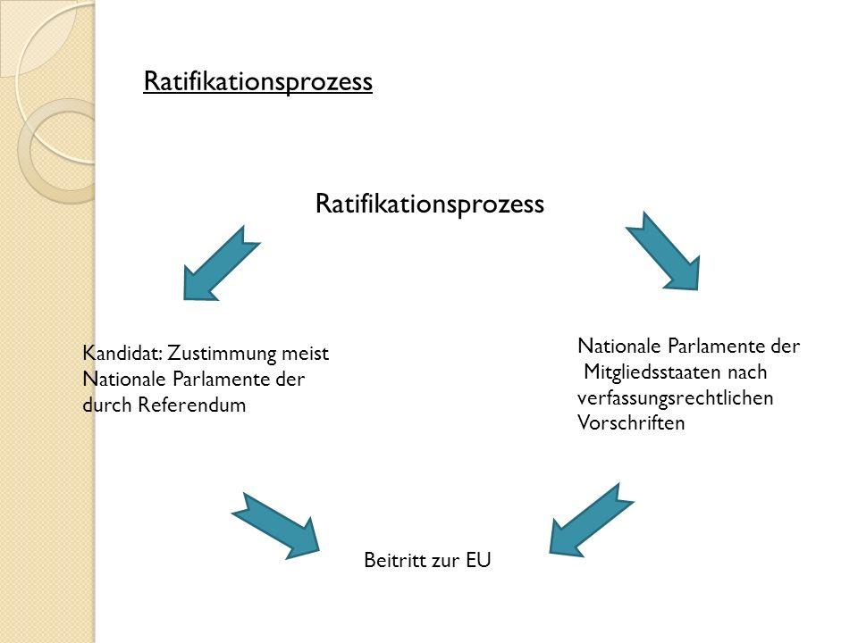 Ratifikationsprozess Nationale Parlamente der Mitgliedsstaaten nach verfassungsrechtlichen Vorschriften Beitritt zur EU Kandidat: Zustimmung meist Nationale Parlamente der durch Referendum