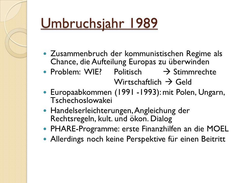 Umbruchsjahr 1989 Zusammenbruch der kommunistischen Regime als Chance, die Aufteilung Europas zu überwinden Problem: WIE?Politisch Stimmrechte Wirtschaftlich Geld Europaabkommen (1991 -1993): mit Polen, Ungarn, Tschechoslowakei Handelserleichterungen, Angleichung der Rechtsregeln, kult.