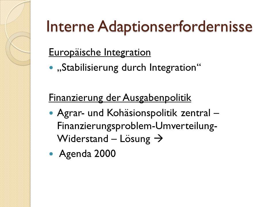 Interne Adaptionserfordernisse Europäische Integration,,Stabilisierung durch Integration Finanzierung der Ausgabenpolitik Agrar- und Kohäsionspolitik zentral – Finanzierungsproblem-Umverteilung- Widerstand – Lösung Agenda 2000