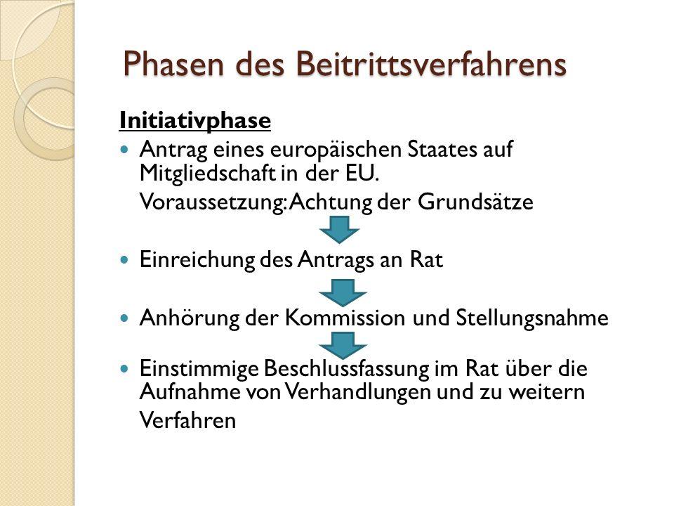 Verhandlungsphase Abschlussbericht der Kommission als Entscheidungsgrundlage für den Rat EP: Zustimmung mit absoluter Mehrheit seiner Mitglieder Einstimmiger Beschluss des Rats über die Annahme des Kandidatenlandes Unterzeichnung des Beitrittvertrages