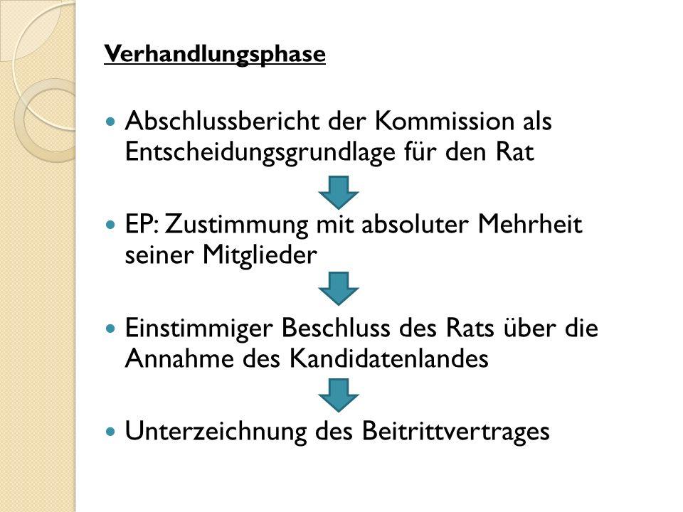 EU-Rat v.