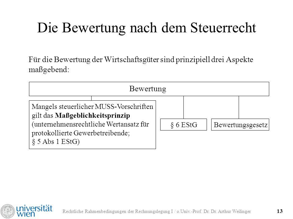 Rechtliche Rahmenbedingungen der Rechnungslegung I / o.Univ.-Prof. Dr. Dr. Arthur Weilinger 13 Die Bewertung nach dem Steuerrecht Für die Bewertung de