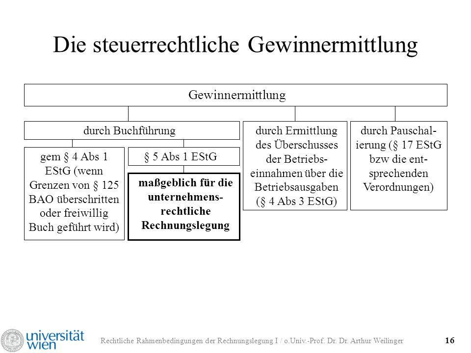 Rechtliche Rahmenbedingungen der Rechnungslegung I / o.Univ.-Prof. Dr. Dr. Arthur Weilinger 16 Die steuerrechtliche Gewinnermittlung Gewinnermittlung