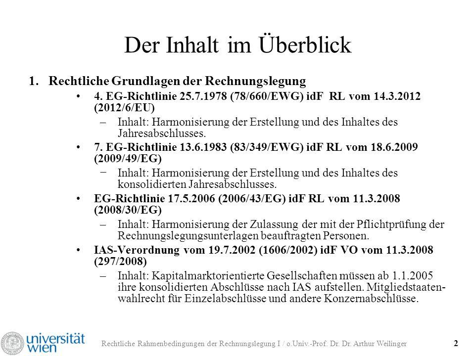 Rechtliche Rahmenbedingungen der Rechnungslegung I / o.Univ.-Prof. Dr. Dr. Arthur Weilinger 2 Der Inhalt im Überblick 1.Rechtliche Grundlagen der Rech