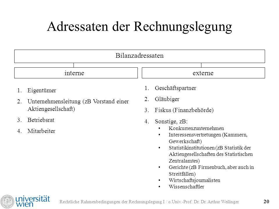 Rechtliche Rahmenbedingungen der Rechnungslegung I / o.Univ.-Prof. Dr. Dr. Arthur Weilinger 20 Adressaten der Rechnungslegung Bilanzadressaten interne