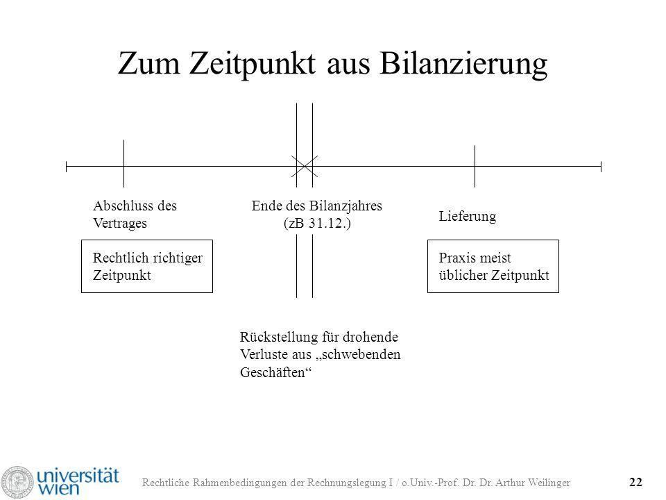 Rechtliche Rahmenbedingungen der Rechnungslegung I / o.Univ.-Prof. Dr. Dr. Arthur Weilinger 22 Zum Zeitpunkt aus Bilanzierung Abschluss des Vertrages