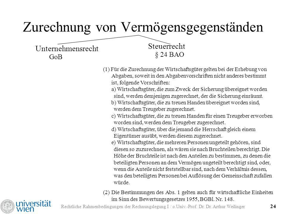 Rechtliche Rahmenbedingungen der Rechnungslegung I / o.Univ.-Prof. Dr. Dr. Arthur Weilinger 24 Zurechnung von Vermögensgegenständen Unternehmensrecht